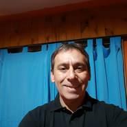 antoniof1088's profile photo