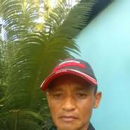 ignaciob73's profile photo
