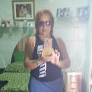 mariaa1325's profile photo