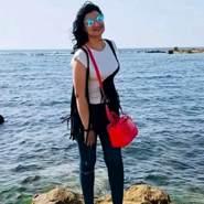 soham176's profile photo