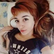 dianistar's profile photo