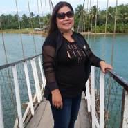 flavianad11's profile photo