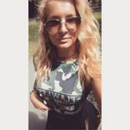 teresa2222_9's profile photo