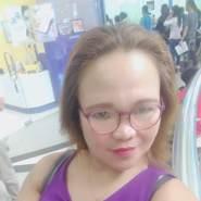 jennym101's profile photo