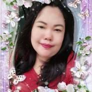 natthachao's profile photo