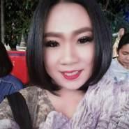 rintrap's profile photo