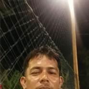 user_jak04312's profile photo