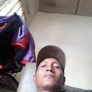 fadhilr11's profile photo