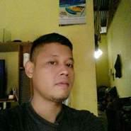 faisalb170's profile photo