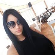shantallvip's profile photo