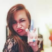 manap231's profile photo