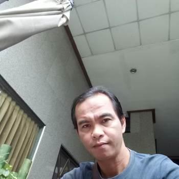 prayongk4_Krung Thep Maha Nakhon_Độc thân_Nam