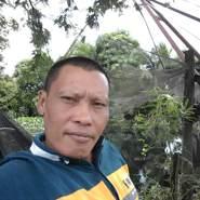 user_hr140's profile photo
