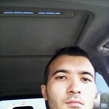 user_hgefw6342_Almaty_Single_Male