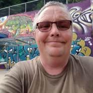 rollit33's profile photo