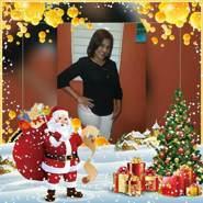 leocadiat's profile photo