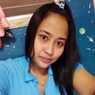noo_ploy_narak1's profile photo