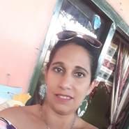 nidiat12's profile photo