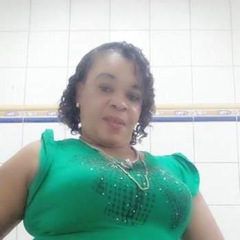 loreenw_Saint Andrew_Single_Female