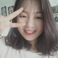 huyenlinh76292's profile photo