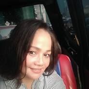 lindamanoppo95's profile photo