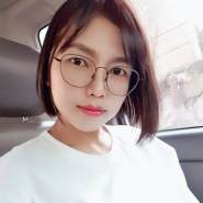 parnjang08's profile photo