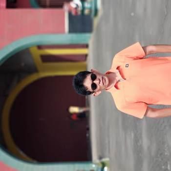 wisnupurnawarman7_Jawa Barat_Libero/a_Uomo
