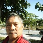 lieud349's profile photo