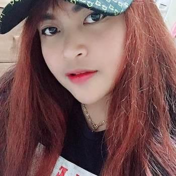 user_iwgba4927_Gyeonggi-Do_Single_Female