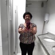 mariaa3952's profile photo