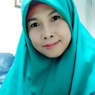 ninaa514's profile photo