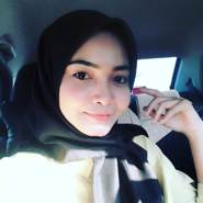 hamidahdolah's profile photo