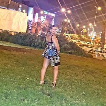 ayac820_Tel Aviv_Single_Female