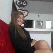 indiras15's profile photo