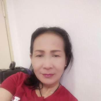 user_kd0546_Johor_Single_Female