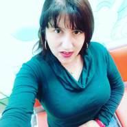 sonyab19's profile photo