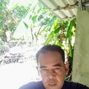 piyawatt18's profile photo