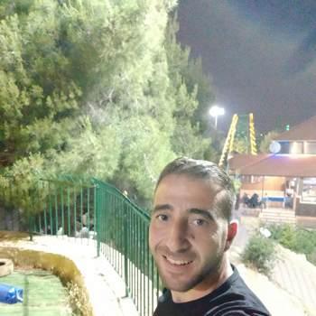 jihadm50_Hebron_โสด_ชาย