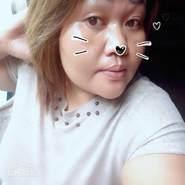 user_codn52860's profile photo
