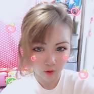 rin094's profile photo