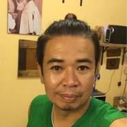 teddyandson's profile photo