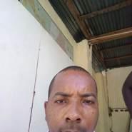 antonios2058's profile photo