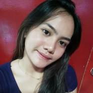geramaed's profile photo