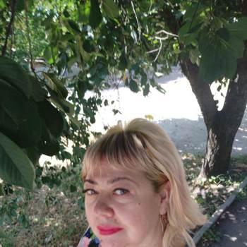 vikam206_Stredocesky Kraj_Single_Female