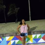 cristianefrazao's profile photo