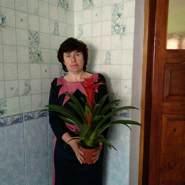 angelar307's profile photo
