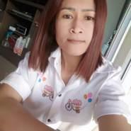 user_ni1615's profile photo