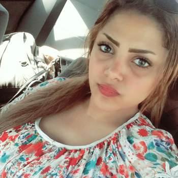 noraa472_Al Qahirah_Độc thân_Nữ