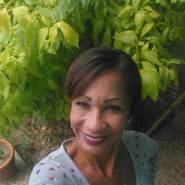 milvidaascanio's profile photo