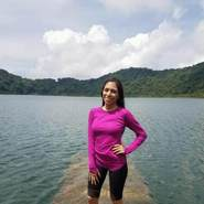 chalessiguerra's profile photo